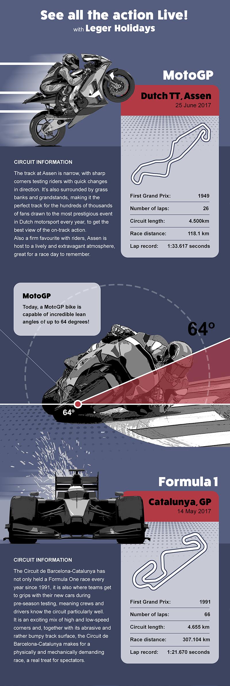 Formula 1 Vs. MotoGP Track Information